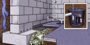 drainage vochtige kelder